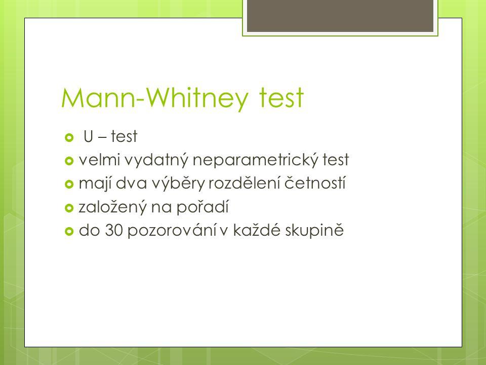 Mann-Whitney test U – test velmi vydatný neparametrický test