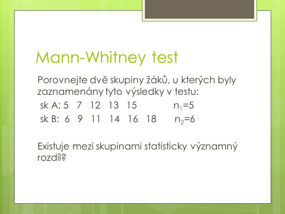 Mann-Whitney test
