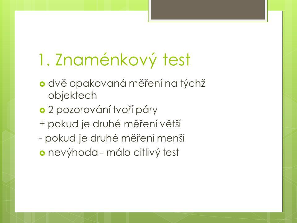 1. Znaménkový test dvě opakovaná měření na týchž objektech