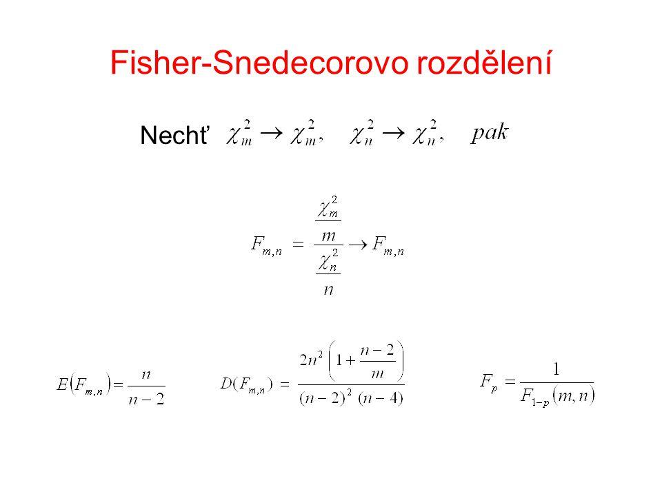 Fisher-Snedecorovo rozdělení