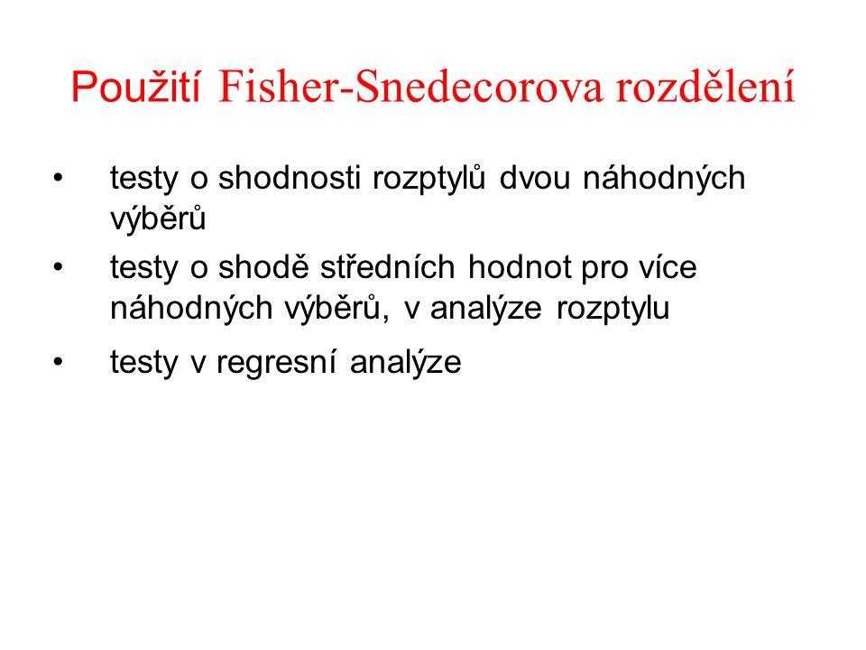 Použití Fisher-Snedecorova rozdělení