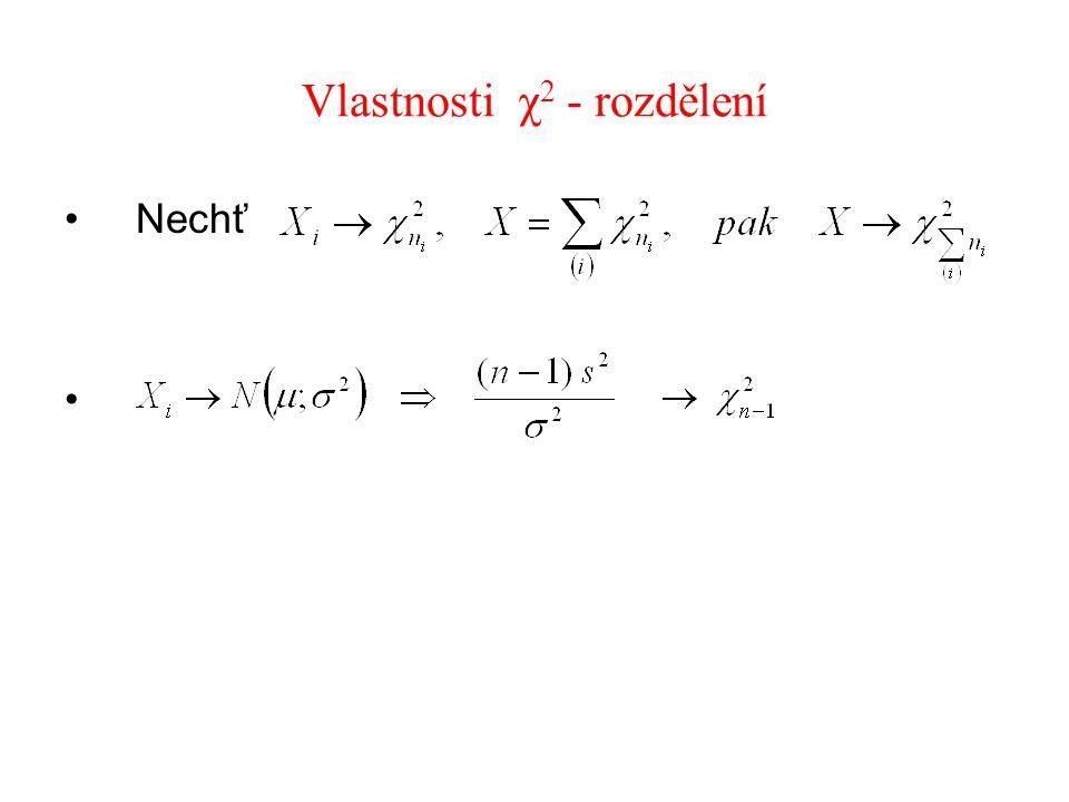 Vlastnosti χ2 - rozdělení
