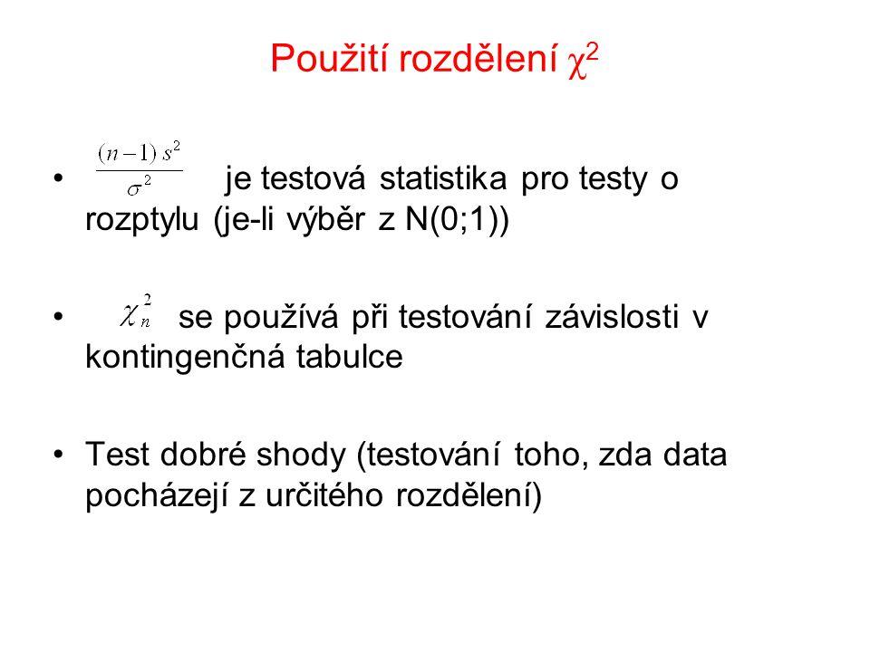 Použití rozdělení χ2 je testová statistika pro testy o rozptylu (je-li výběr z N(0;1)) se používá při testování závislosti v kontingenčná tabulce.
