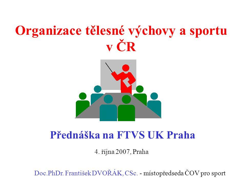 Organizace tělesné výchovy a sportu v ČR