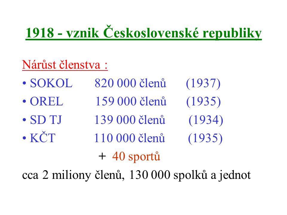 1918 - vznik Československé republiky