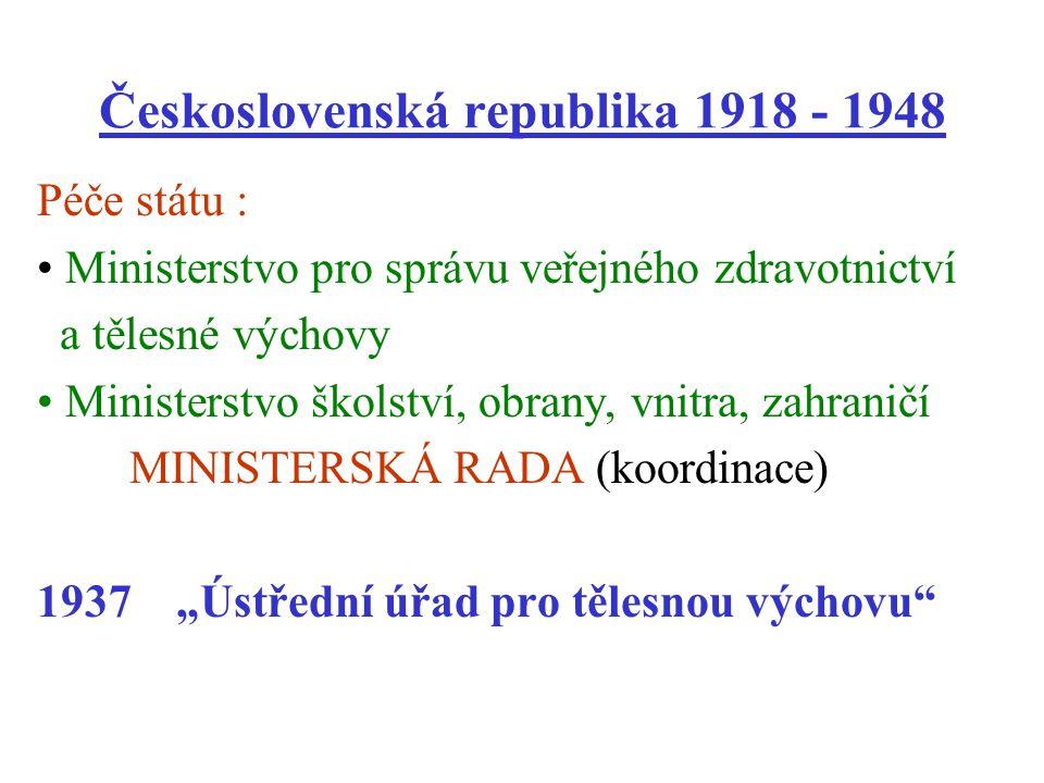 Československá republika 1918 - 1948