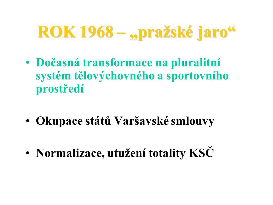"""ROK 1968 – """"pražské jaro Dočasná transformace na pluralitní systém tělovýchovného a sportovního prostředí."""