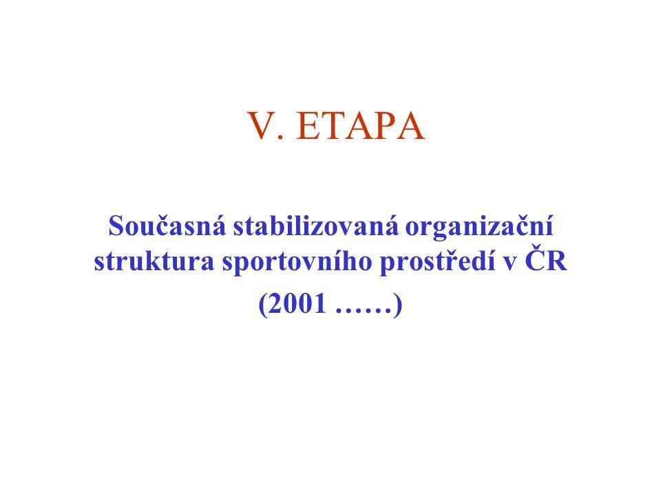 V. ETAPA Současná stabilizovaná organizační struktura sportovního prostředí v ČR (2001 ……)