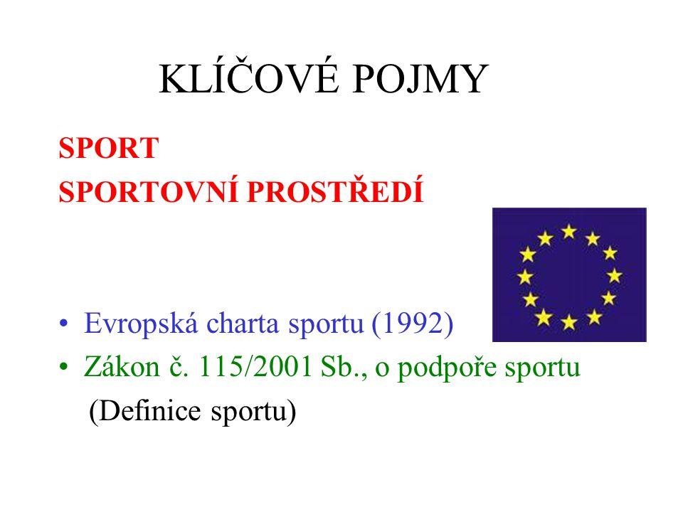 KLÍČOVÉ POJMY SPORT SPORTOVNÍ PROSTŘEDÍ Evropská charta sportu (1992)