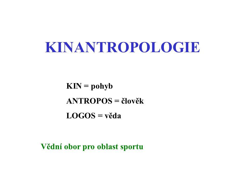 KINANTROPOLOGIE KIN = pohyb ANTROPOS = člověk LOGOS = věda