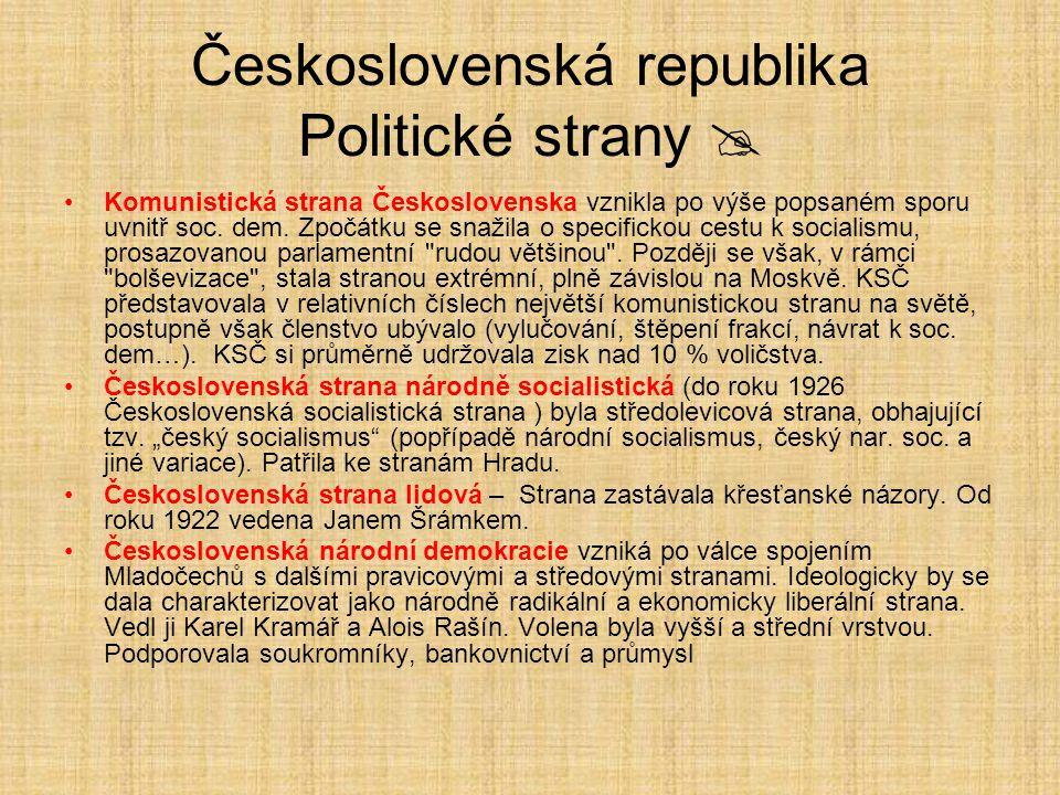 Československá republika Politické strany 