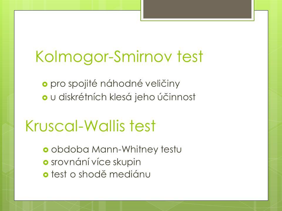 Kolmogor-Smirnov test