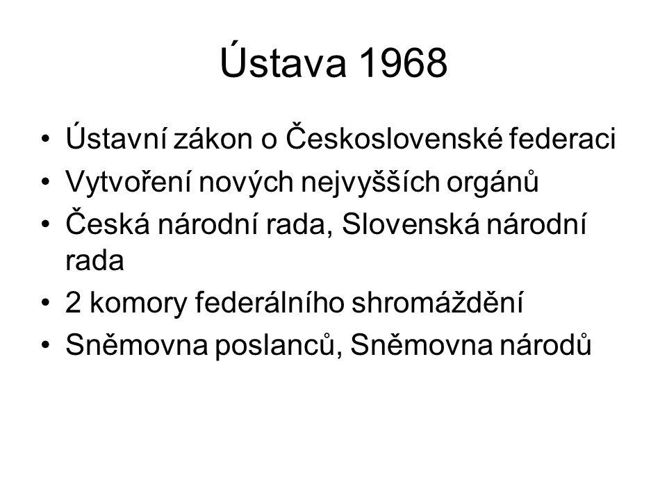 Ústava 1968 Ústavní zákon o Československé federaci