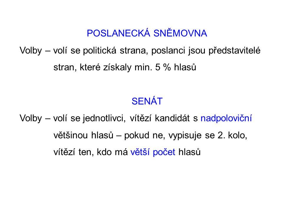 POSLANECKÁ SNĚMOVNA Volby – volí se politická strana, poslanci jsou představitelé. stran, které získaly min. 5 % hlasů.
