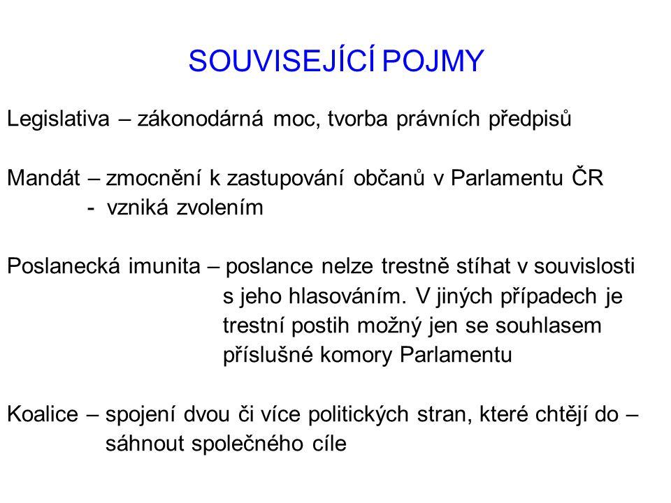SOUVISEJÍCÍ POJMY Legislativa – zákonodárná moc, tvorba právních předpisů. Mandát – zmocnění k zastupování občanů v Parlamentu ČR.