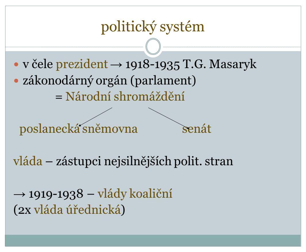 politický systém v čele prezident → 1918-1935 T.G. Masaryk