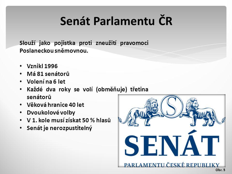 Senát Parlamentu ČR Slouží jako pojistka proti zneužití pravomoci Poslaneckou sněmovnou. Vznikl 1996.