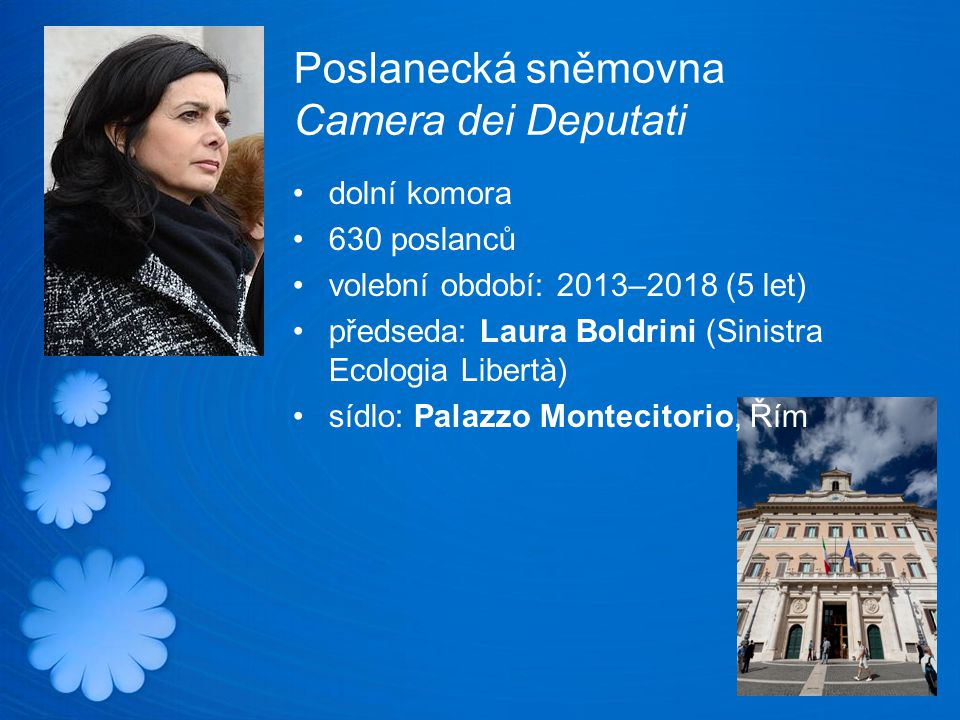 Poslanecká sněmovna Camera dei Deputati