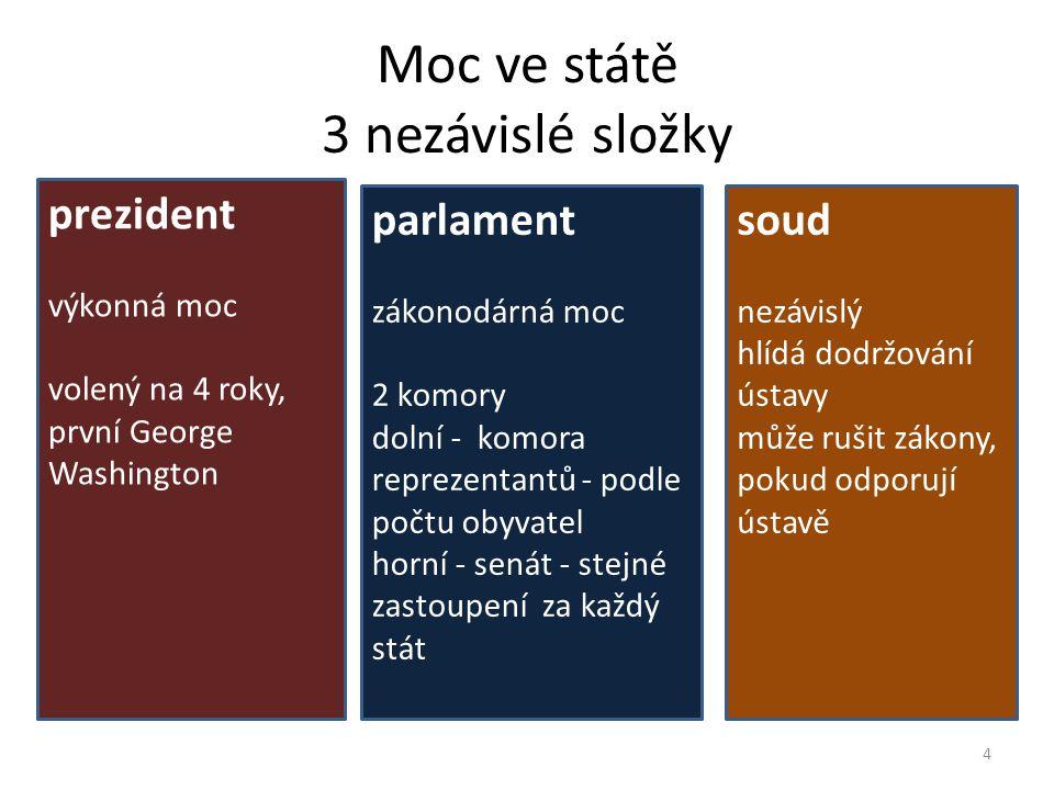 Moc ve státě 3 nezávislé složky