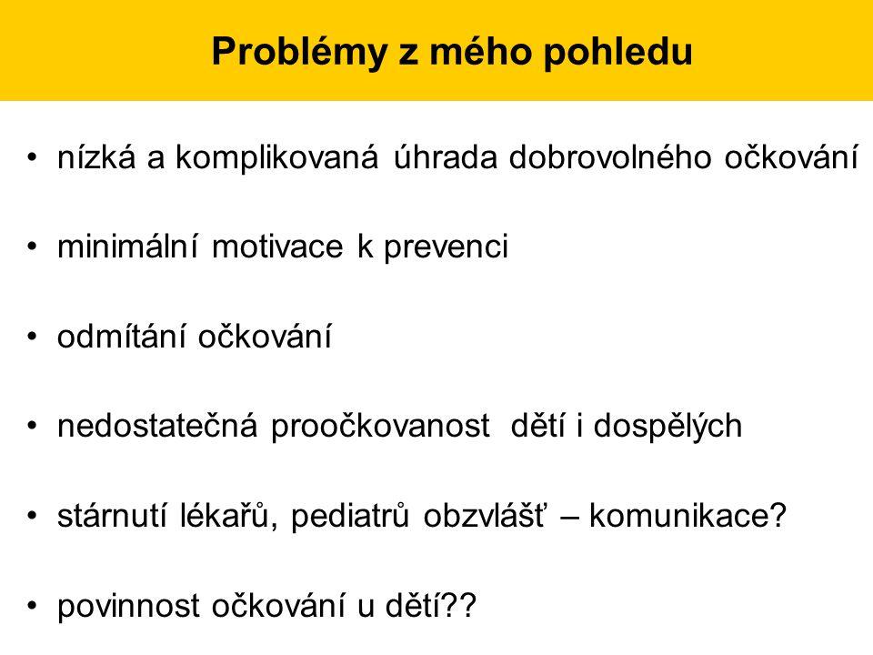 Problémy z mého pohledu