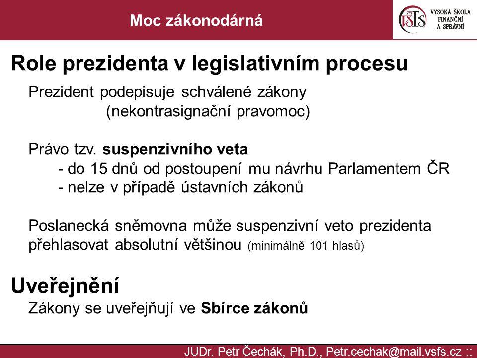 Role prezidenta v legislativním procesu