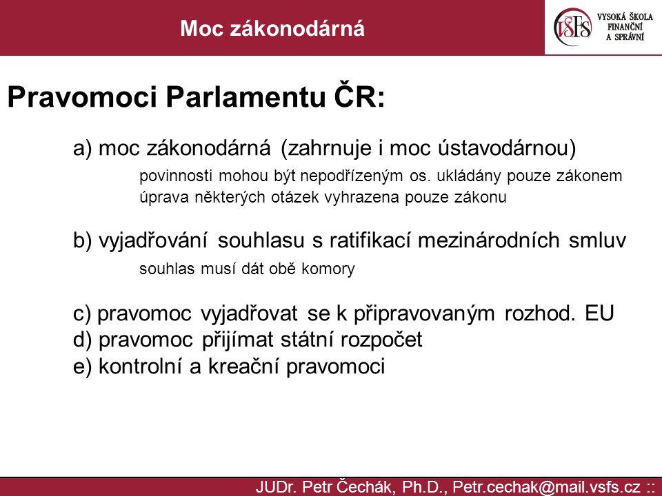 Pravomoci Parlamentu ČR: