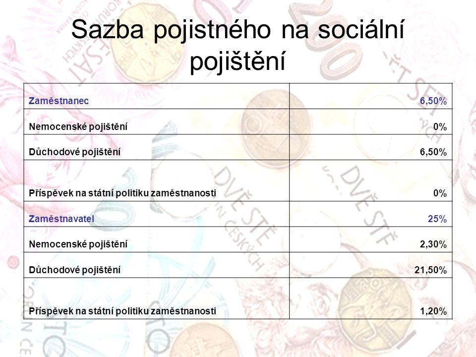 Sazba pojistného na sociální pojištění