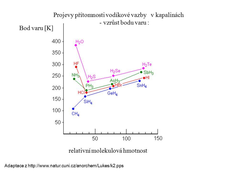 Projevy přítomnosti vodíkové vazby v kapalinách - vzrůst bodu varu :