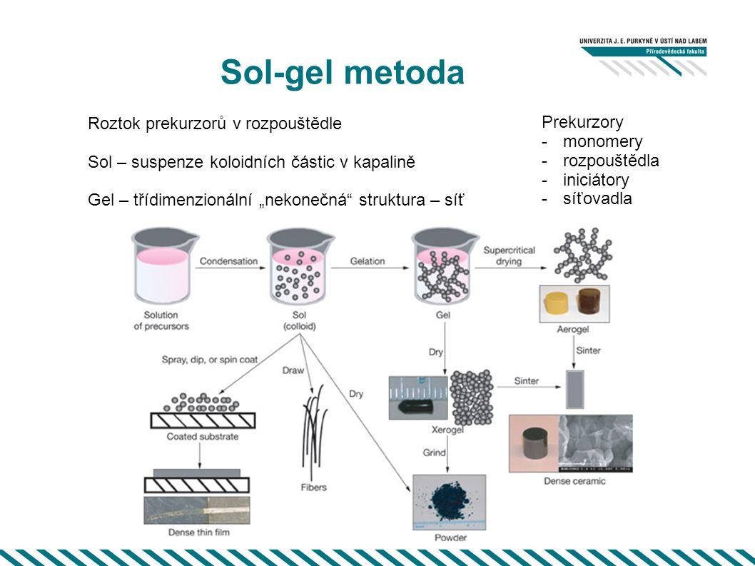 Sol-gel metoda Roztok prekurzorů v rozpouštědle Prekurzory monomery