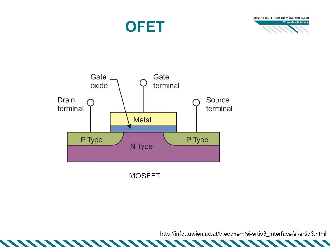 OFET MOSFET http://info.tuwien.ac.at/theochem/si-srtio3_interface/si-srtio3.html