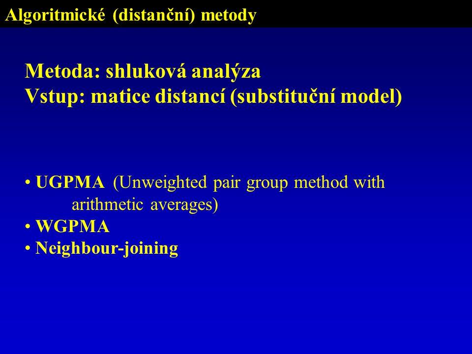 Algoritmické (distanční) metody
