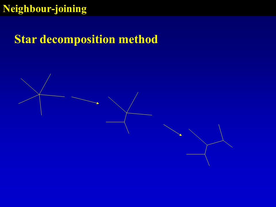 Star decomposition method