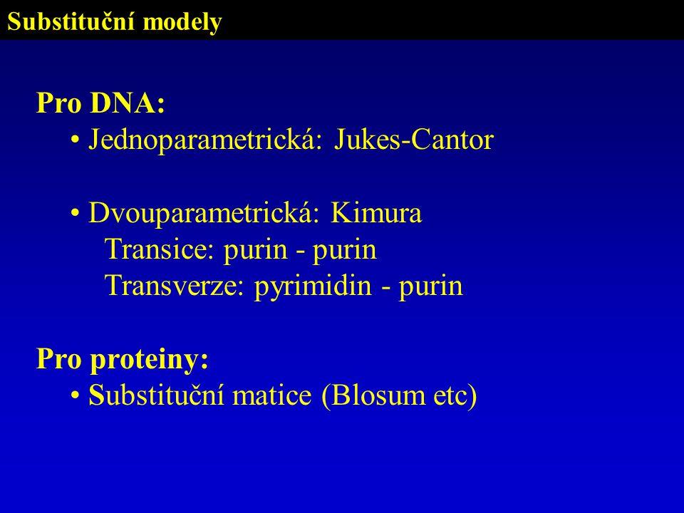 Jednoparametrická: Jukes-Cantor Dvouparametrická: Kimura