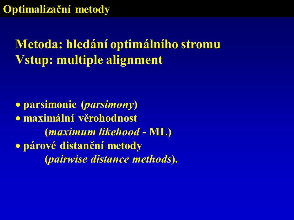 Metoda: hledání optimálního stromu Vstup: multiple alignment