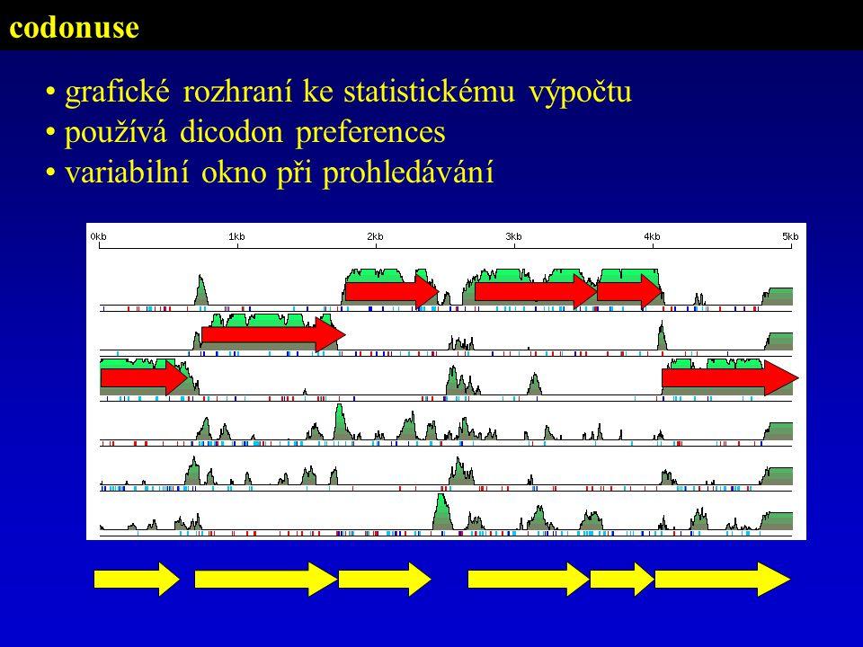 codonuse grafické rozhraní ke statistickému výpočtu.