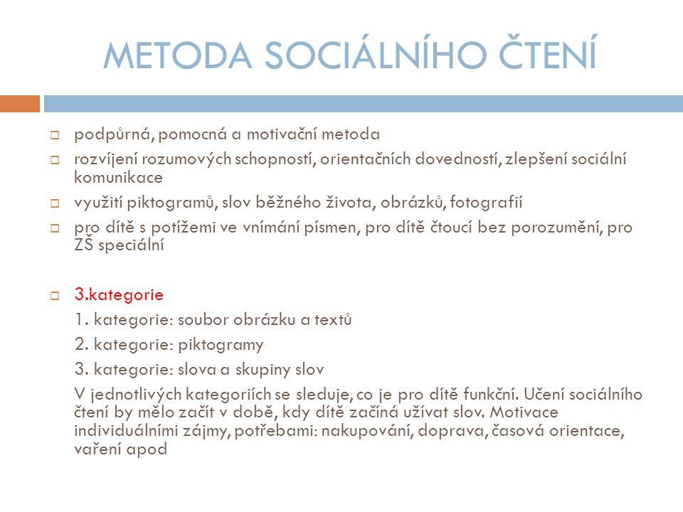 METODA SOCIÁLNÍHO ČTENÍ