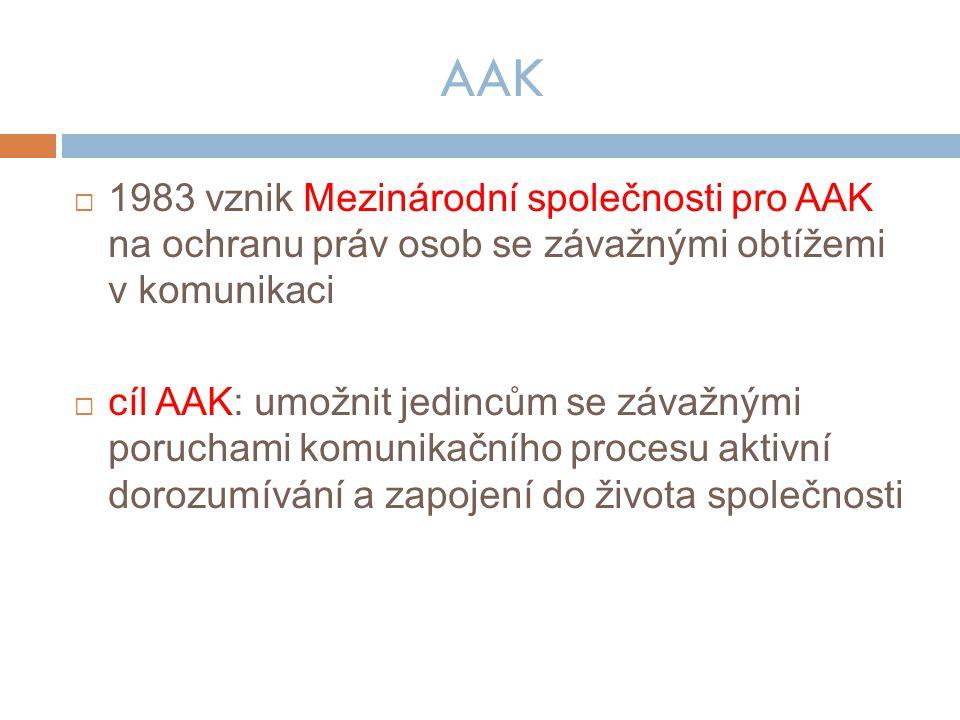 AAK 1983 vznik Mezinárodní společnosti pro AAK na ochranu práv osob se závažnými obtížemi v komunikaci.