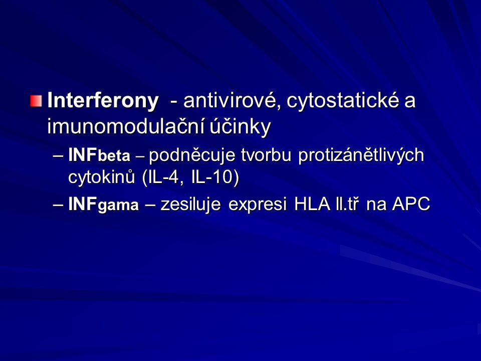 Interferony - antivirové, cytostatické a imunomodulační účinky
