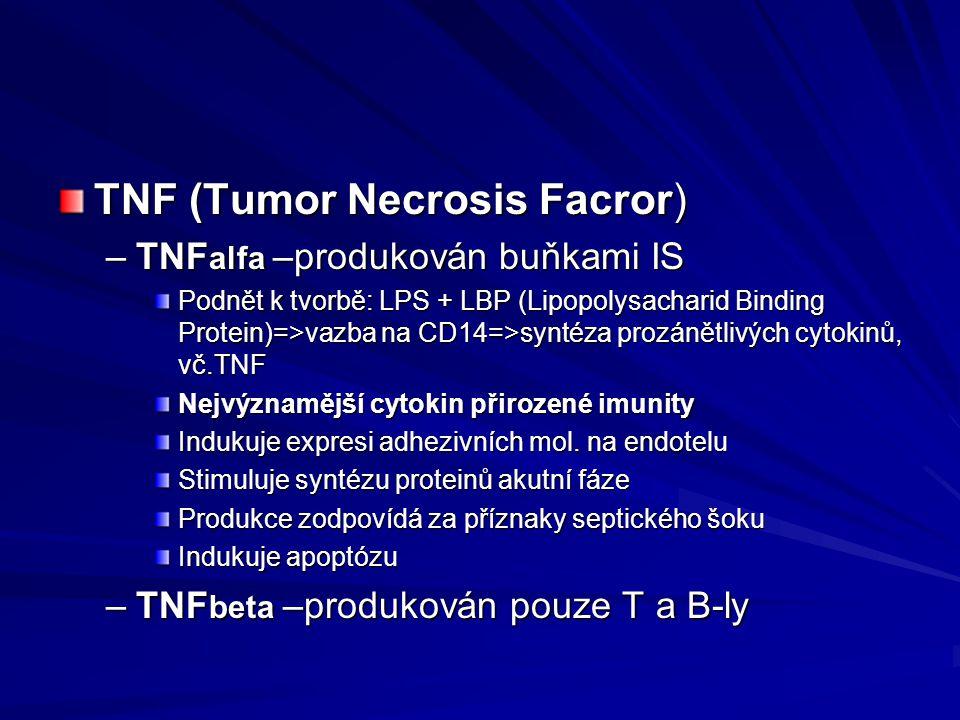 TNF (Tumor Necrosis Facror)