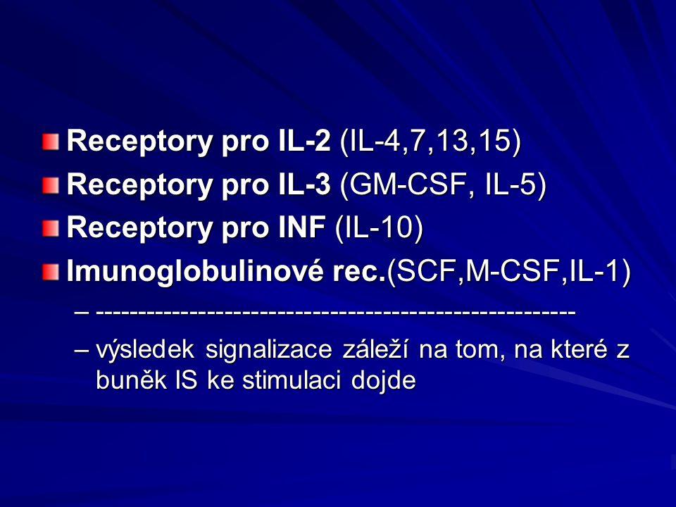 Receptory pro IL-2 (IL-4,7,13,15) Receptory pro IL-3 (GM-CSF, IL-5)