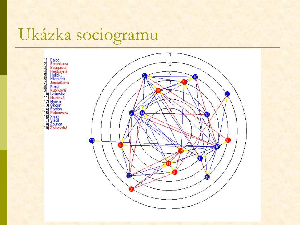 Ukázka sociogramu