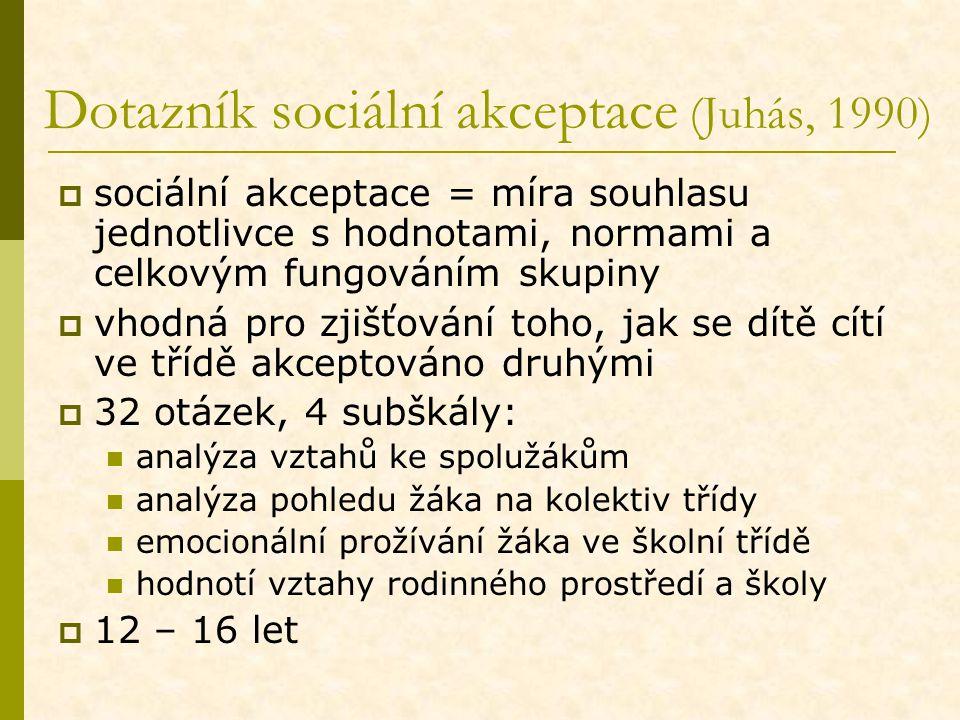 Dotazník sociální akceptace (Juhás, 1990)