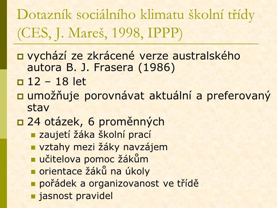 Dotazník sociálního klimatu školní třídy (CES, J. Mareš, 1998, IPPP)