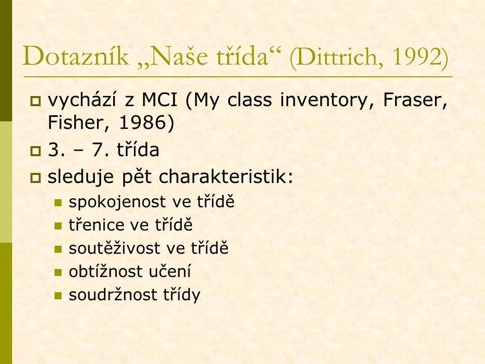"""Dotazník """"Naše třída (Dittrich, 1992)"""