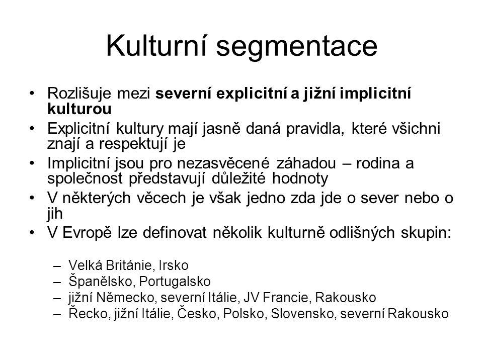 Kulturní segmentace Rozlišuje mezi severní explicitní a jižní implicitní kulturou.