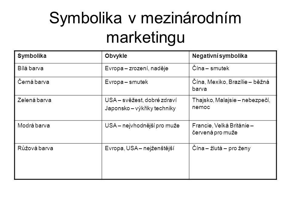 Symbolika v mezinárodním marketingu