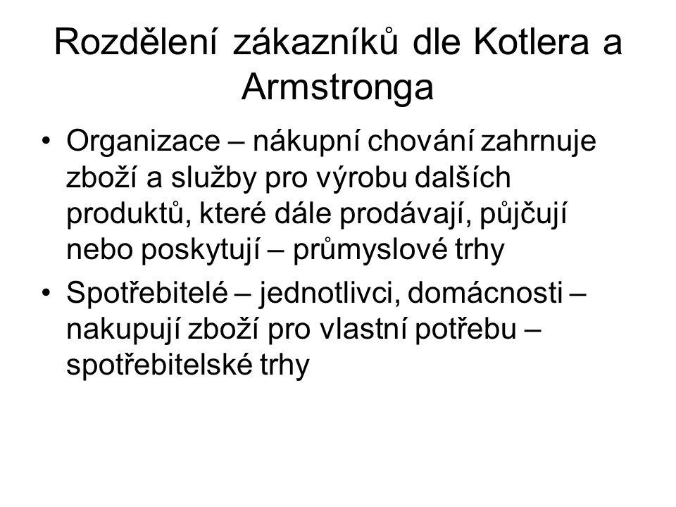 Rozdělení zákazníků dle Kotlera a Armstronga