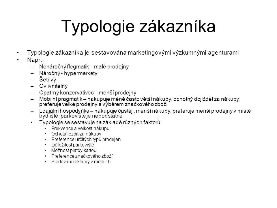 Typologie zákazníka Typologie zákazníka je sestavována marketingovými výzkumnými agenturami. Např.: