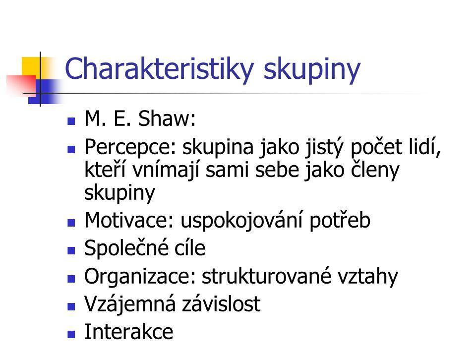 Charakteristiky skupiny
