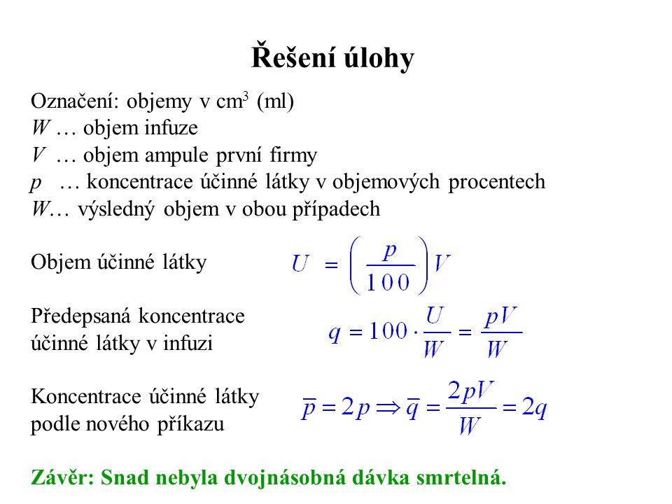 Řešení úlohy Označení: objemy v cm3 (ml) W … objem infuze